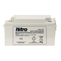 Nitro High Performance LPL12-65 - 12V - 65Ah